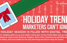 Online Holiday Shopping Infographics