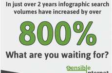 Meta Infographics