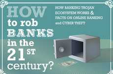 Modern Theft Infographics - Learn How to Rob a Bank in the 21st Century with These Tips