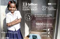 Global Toilet Statistics - World Toilet Day Infographic Details the Shortage of Toilets in the World