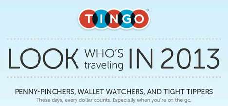 travel behavior 2013 infographic