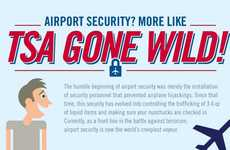 Privacy Infringing Timelines - Airport Security Infographic Reveals the Invasive Search's Evolution