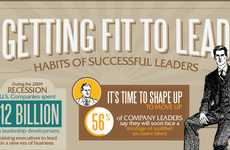 Effective Leadership Infographics - This Infographic Details Leadership Tips for Career Advancement