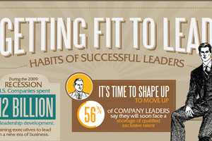 This Infographic Details Leadership Tips for Career Advancement