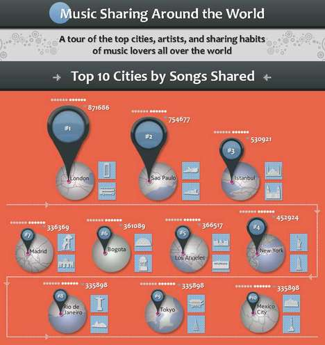 Global File Sharing Stats - This Infographic Explores the Highest Number of Downloads Worldwide
