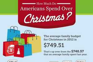 This Infographic Breaks Down How Much We'll be Buying this Christmas