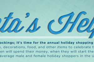 Santa's Helper Infographic Compares Spending Habits of the Genders