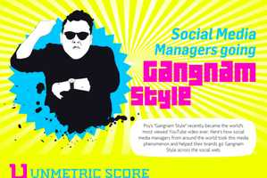The Gangnam Style YouTube Video is the Most Viewed Video Ever