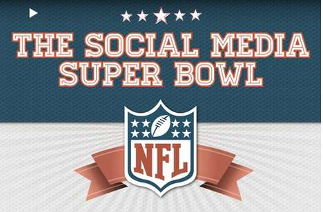 NFL Teams Social Media