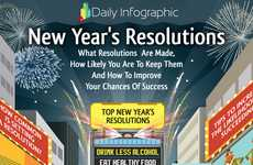 New Years Resolution Infographics