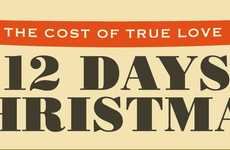 Love Purchase Infographics - Twelve Days of Christmas Infographic Breaks Down the Cost of True Love