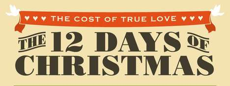 twelve days of christmas infographic
