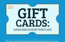 Gift Card Infographics - This Gift Cards Chart Explains Why They're the Most Coveted Present