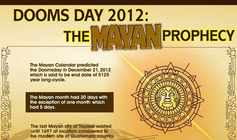 Apocalyptic Prophecy Infographics - The End of the Mayan Calendar Has Many Preparing for the Worst