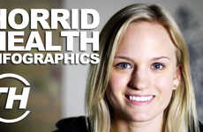 Horrid Health Infographics - Courtney Scharf