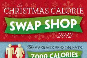 This Christmas Calories Swap Shop Infographic Offers Lightweight Options