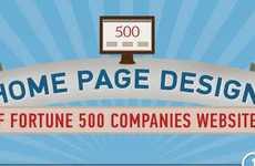 Pristine Online Platform Designs
