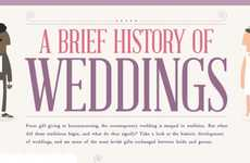Historical Nuptial Infographics