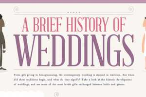 Diving into the History of Weddings is an Interesting One