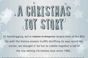 A Christmas Toy Story Chronicles Popular Toys since 1980