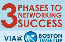 Favorable Socializing Strategies