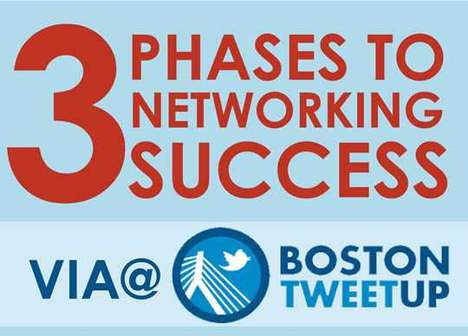 steps to successful networking