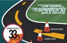Deadly Speeding Infographics
