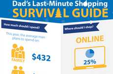 Shopping Procrastination Infographics