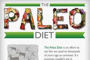 This Paleo Diet Infographic Details How to Eat Like a Hunter-Gatherer