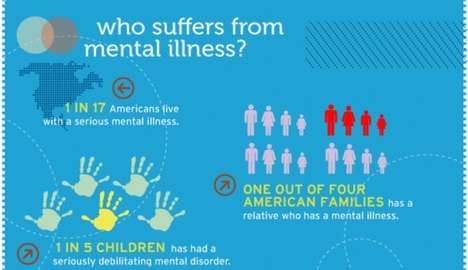 Facing Mental Illness