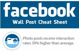The Facebook Wall Post Cheat Sheet Infographic Gives View Pointers