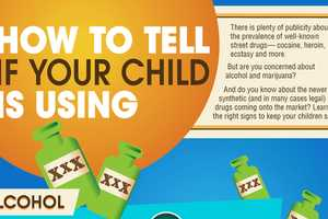 This Chart Enables Parents to Identify When Their Teen Is Using