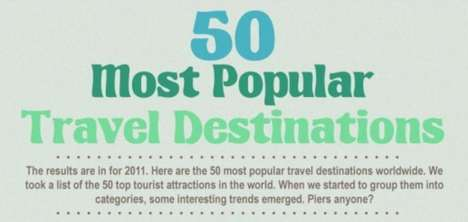 Dynamite Vacation Infographics - The '50 Most Popular Travel Destinations' Infographic