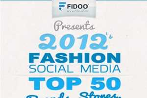 This Chart Unveils the Top 50 Social Media Fashion Companies