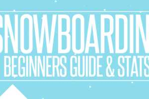 The 'Snowboarding: Beginner's Guide and Stats' Chart Examines the Sport