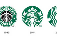55 Starbucks Marketing Initiatives
