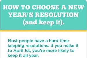 Keep Your New Year's Resolution with This Handy List of Tips