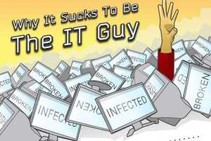 The 'Why It Sucks to be the IT Guy' Chart Has Nerdy Personnas