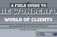 World's Worst Clients Infographics