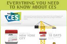 This Guide to CES 2013 Gives You the 411 on the Show