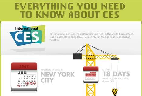 guide to CES