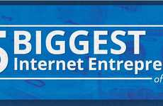 Online Entrepreneurship Infographics - Five Best Internet Entrepreneurs of 2012 are Reviewed