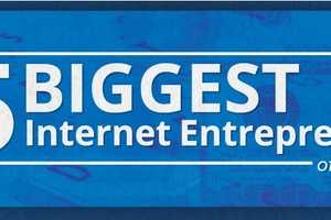 Five Best Internet Entrepreneurs of 2012 are Reviewed