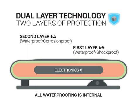 Waterproof Electronics