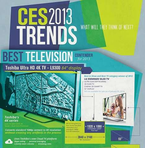 best ces products
