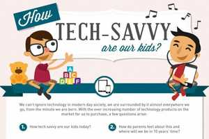 This Chart Looks at the Tech-Savvy Kids of Today's Generation