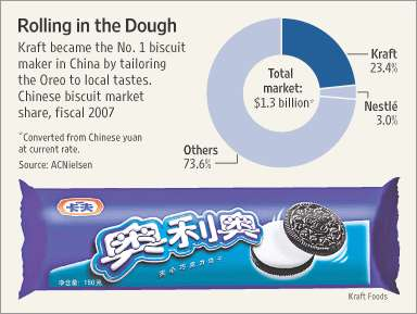 Chinese Oreos - Kraft Reformulates Cookie For New Market
