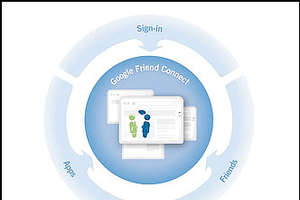 Google Friend Connect Makes Any Site A Social Network