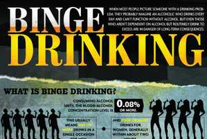 This Infographic Looks at the Health Effects of Binge Drinking