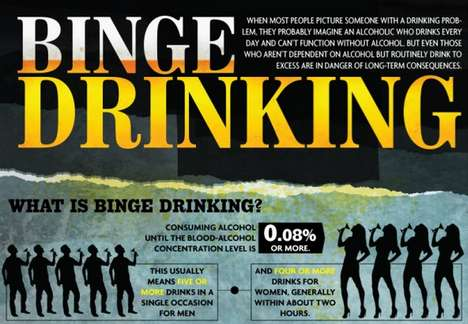 effects of binge drinking